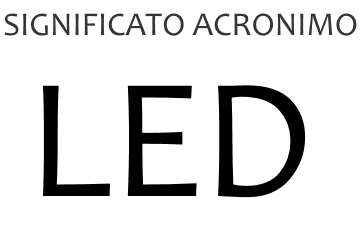 Significato acronimo LED