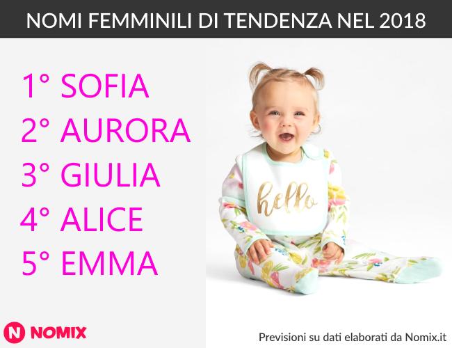 nomi per bambini 2018 novit e tendenze