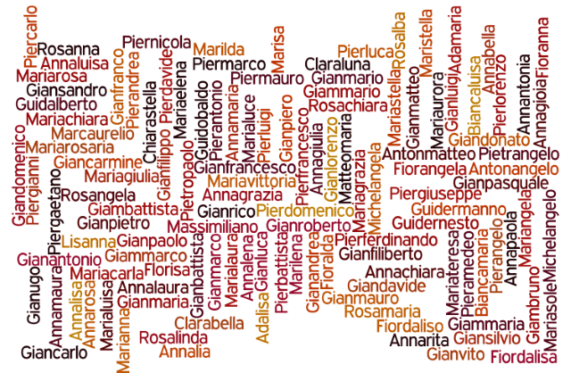 Nomi composti maschili e femminili for Nomi dei politici italiani